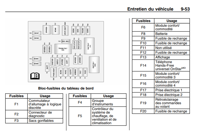 2018-07-13 14_19_11-2010_Chevrolet_Camaro_Manual_fr_CA.pdf.png