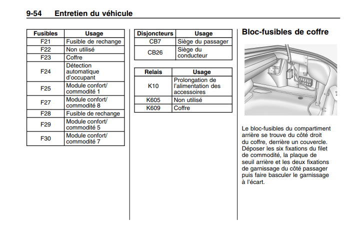 2018-07-13 14_20_24-2010_Chevrolet_Camaro_Manual_fr_CA.pdf.png